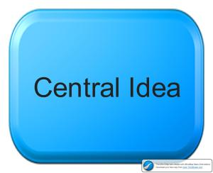 Central Idea mind map